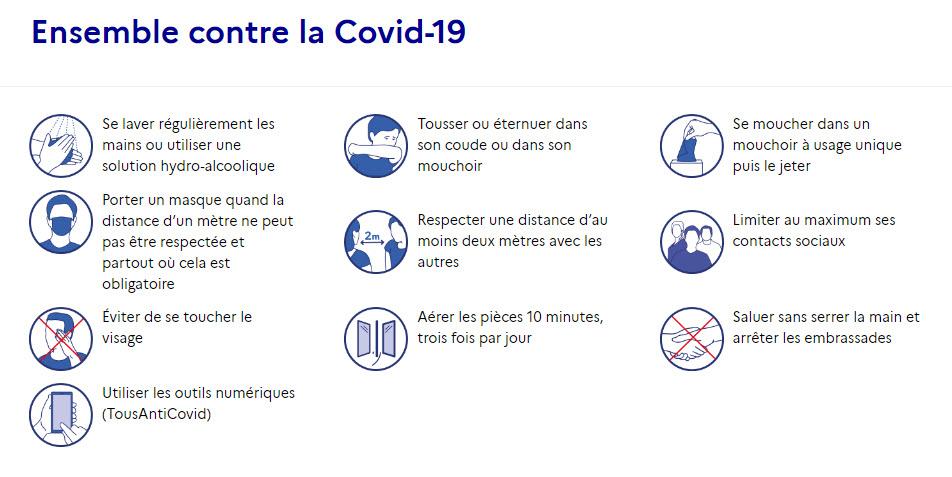 Mesures sanitaires de protection contre Covid - Tassou Gestion